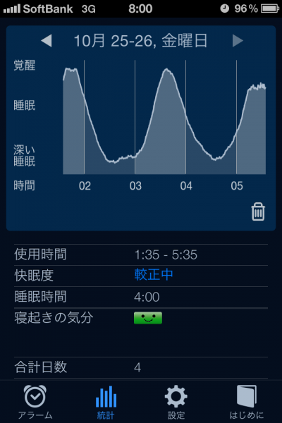 26日睡眠ログ