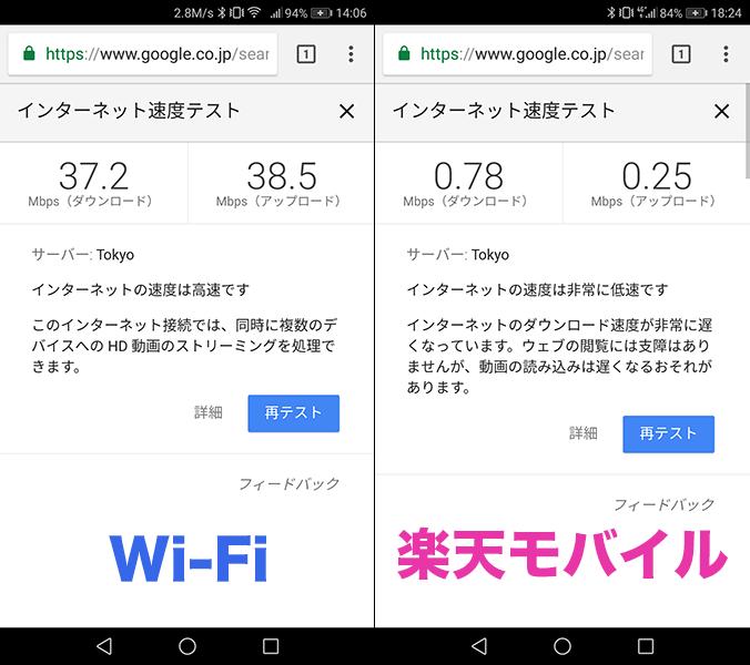 楽天モバイルと自宅Wi-Fiの速度比較