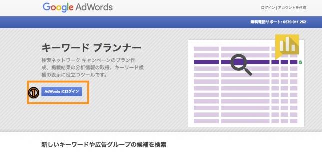 keyword1-2