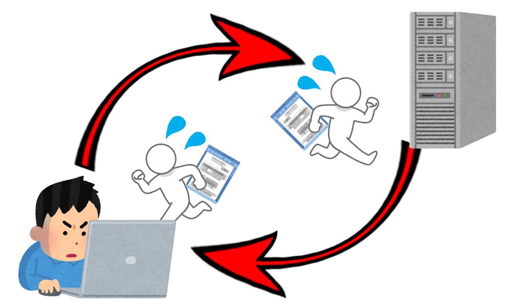 サーバーとユーザー間を何往復もする