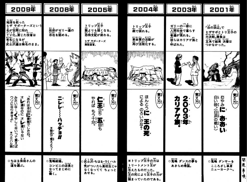 「武士沢レシーブ」の作中年表
