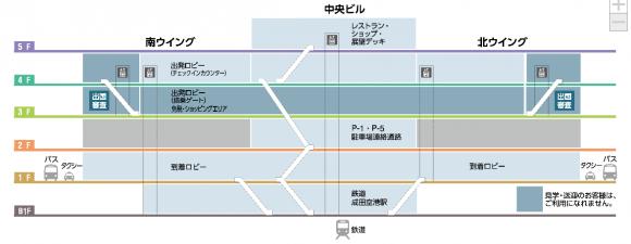 成田空港第1ターミナル全体図