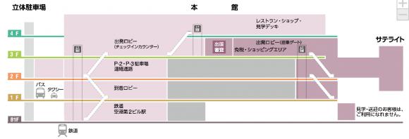 成田空港第2ターミナル全体図