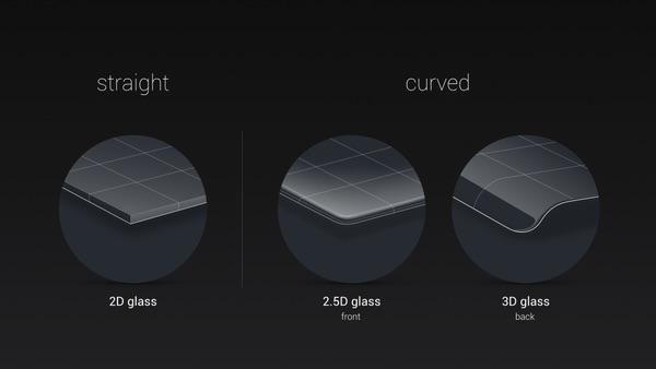 ディスプレイガラスの形状