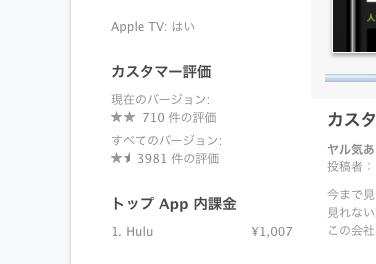 HuluアプリのiTunesでの評価