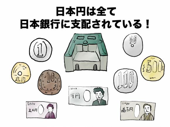 日本円は日本銀行によって支配されている