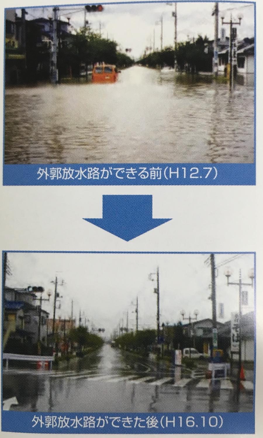 首都圏外郭放水路の効果